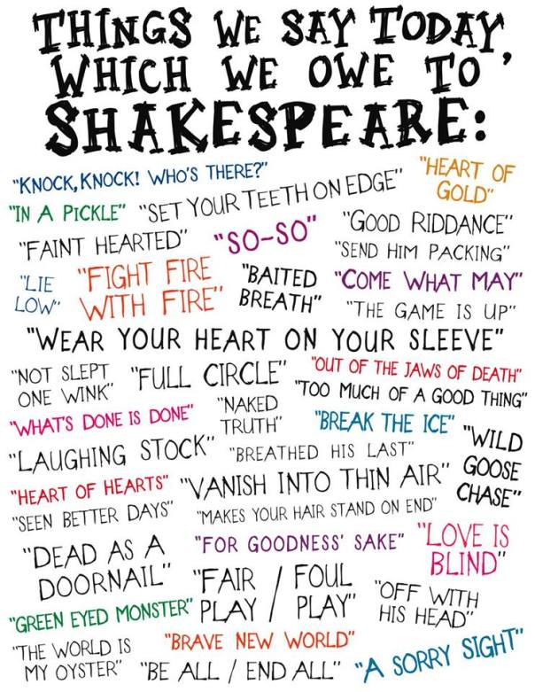 Shakespeare sayings